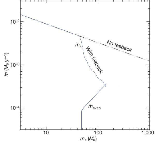 第一代恒星和星系的形成情 - BolideMag - 火流星
