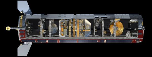[图片说明]:goce的内部结构剖面,位于其中央的是极为灵敏的重力梯度计