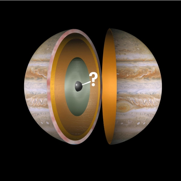 木星在中国古代被称为岁星。它绕太阳运行一周的时间为12年,正好与地支相同,因此得名。这一特性使得木星成为了天空中一个巨大的时钟,具有纪年和修订历法的重要意义。此外,中国古代还认为木星与农业之间有着特殊的联系。《淮南子天文训》中有一段文字讲道(大意):岁星所在之处五谷丰登,第三年会有饥荒,第六年进入衰落,第十二年又开始兴盛。在《史记》、《汉书》等史书中也明确记载岁星是主管农业的星官,地位极为崇高,并且有专门建造的庙宇来供奉岁星。这一祭祀制度甚至一直延续到了晚清。  [图片说明]:2000年12月7日