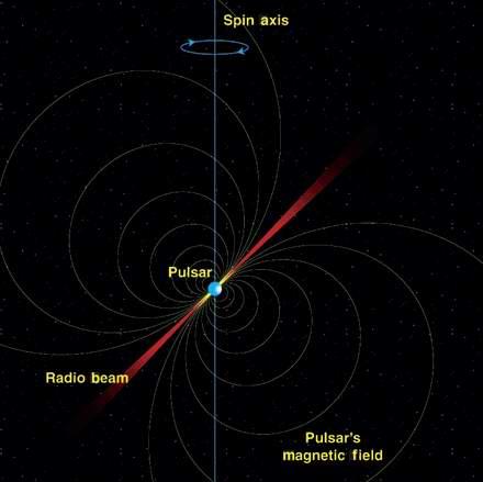 脉冲星的轨道显示它的伴星是一颗不发出脉冲的中子星